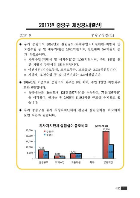 2017년 재정공시(결산)