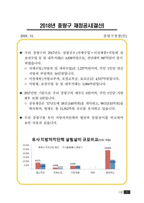 2018년(2017회계연도 결산) 재정공시 자료(공통공시)