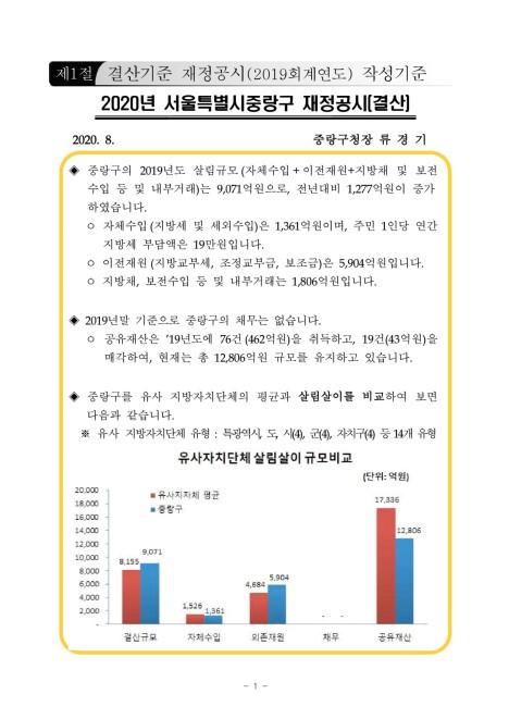 2019회계연도 중랑구 결산기준 재정공시(공통공시)