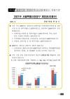 2020회계연도 지방자치단체 결산공시(공통공시)